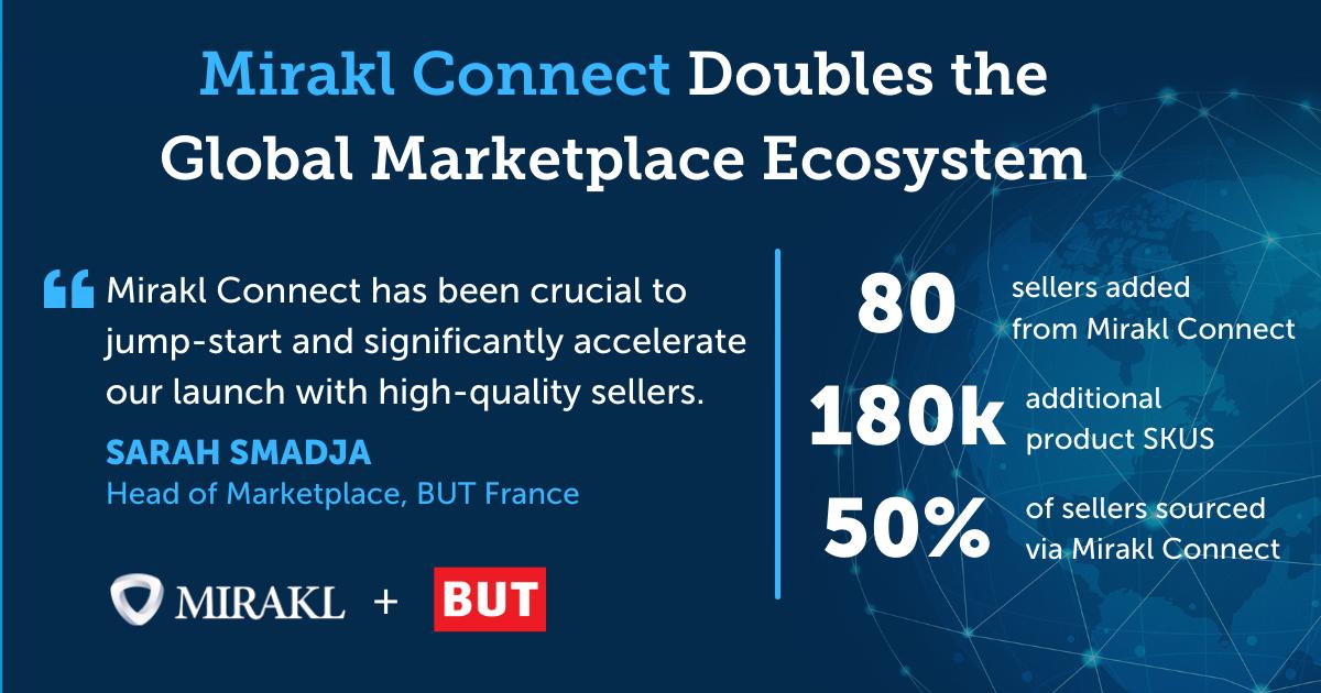 Mirakl Connect Milestone graphics (1)