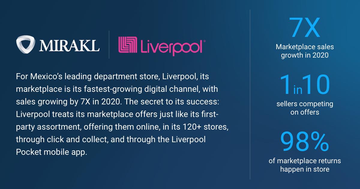 Social Card - Liverpool