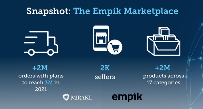 Snapchot: The Empik Marketplace