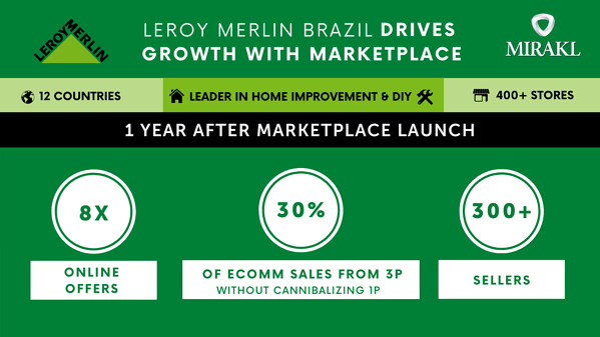 leroy merlin brazil marketplace growth data